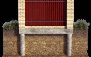 Как сделать забор из профнастила с кирпичными столбами