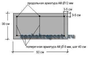 Возводим армопояс под плиты перекрытия; этапы постройки