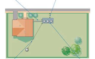 Канализация в частном доме: пошаговая инструкция устройства выгребной ямы своими руками