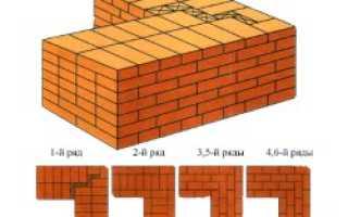 Схема кладка в 2 кирпича