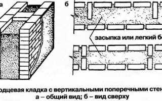 Облегченная кладка, кладка кирпичных стен с пустотами,способ выполнения комбинированных кладок