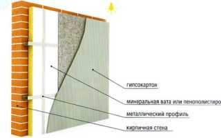 Как утеплить кирпичный дом изнутри: инструменты, материалы, технология