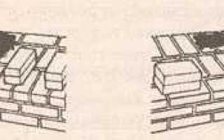 Раскладка кирпича