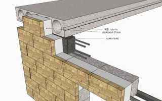 Минимальное опирание плит перекрытия на стену — величина нахлеста
