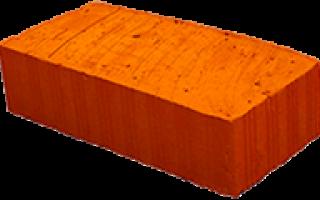 Цены на кирпич завода ПАО «Керамика»