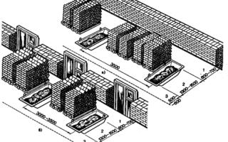 Типовая технологическая карта (ттк) кирпичная кладка наружных стен и внутренних перегородок с монтажом перемычек