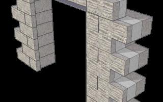 Железобетонные перемычки — надежная опора проектировщика и строителя