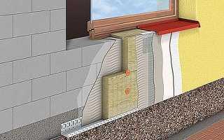 Калькулятор расчета толщины утеплителя для мокрого фасада