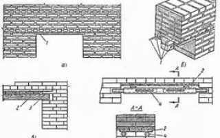 Классификация перемычек, правила опирания на стены