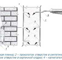Ликвидация трещин в наружных кирпичных стенах
