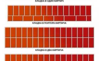 Как рассчитать, сколько кирпича нужно на дом: 100 или 200 кв